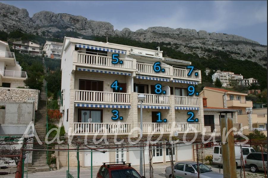 Apartments Nummern