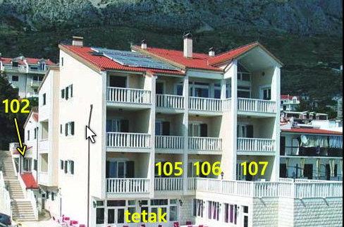 Apartment Nummern